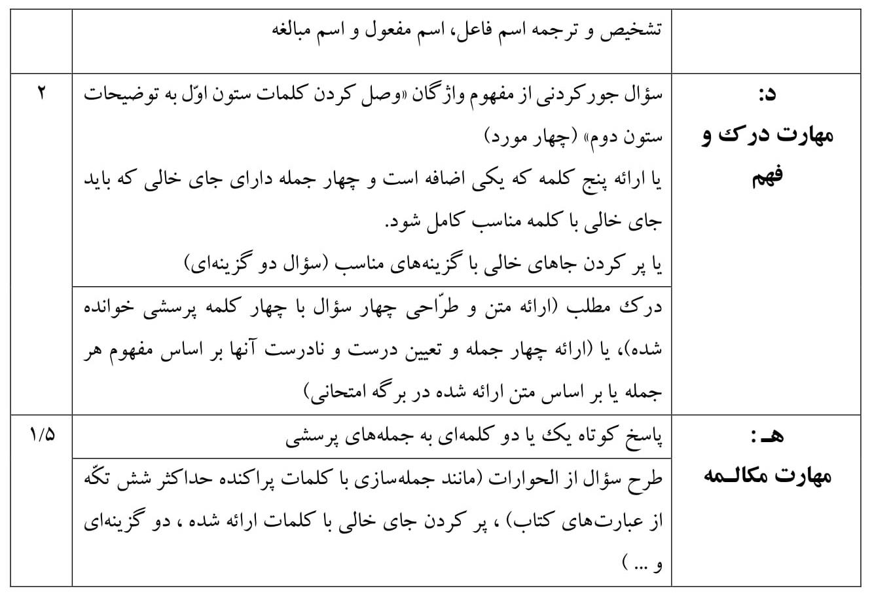 arabi nobat1 10 RT1 نمونه سوال عربی دهم نوبت اول به همراه پاسخنامه
