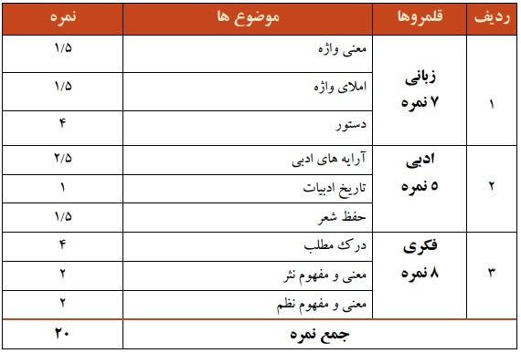 نمونه سوالات فارسی دهم نوبت اول