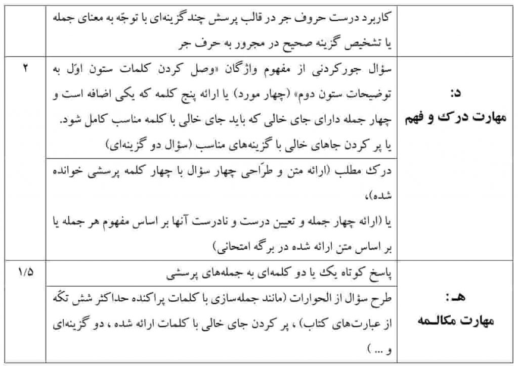 نمونه سوالات عربی دهم نوبت دوم