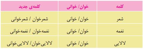 جواب سوالات درس شانزدهم 16 فارسی ششم